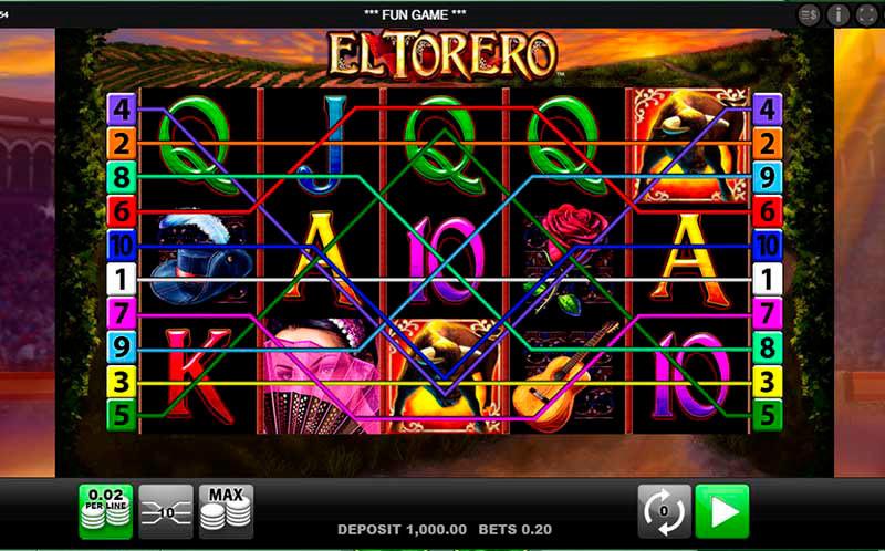 El Torero Slot Free Play